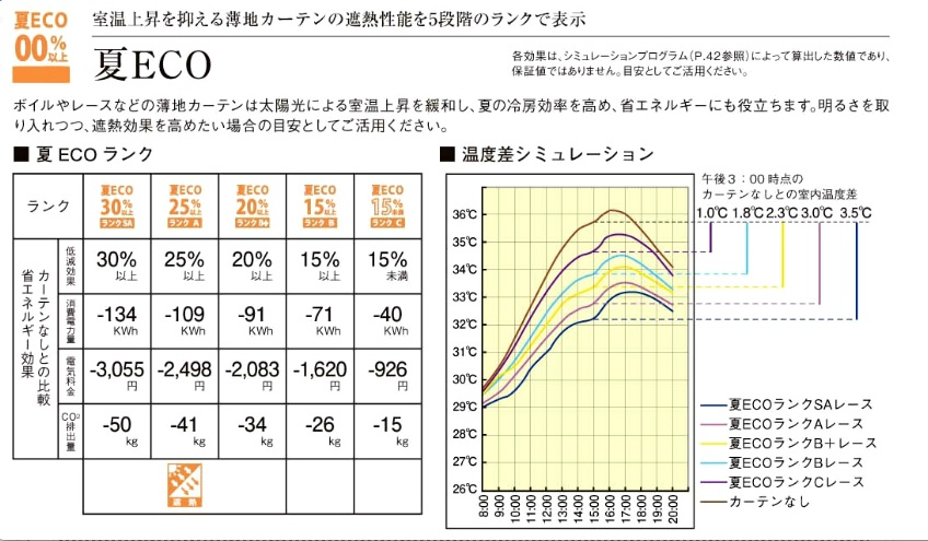 夏ECO15%(遮熱)